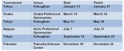 Sumo Tournament Schedule for 2013